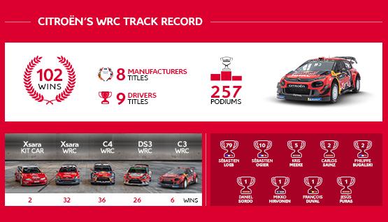 WRC-Infographic_081219_555x318_EN